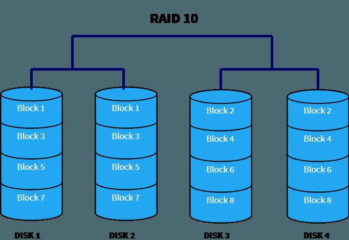raid-10.png