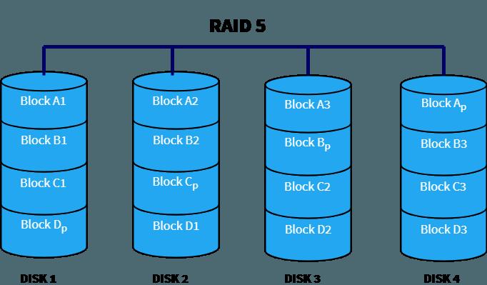 raid-5.png