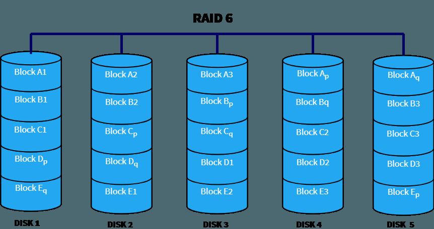 raid-6.png